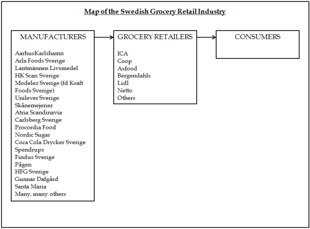 IndustryMapGroceryRetailers1