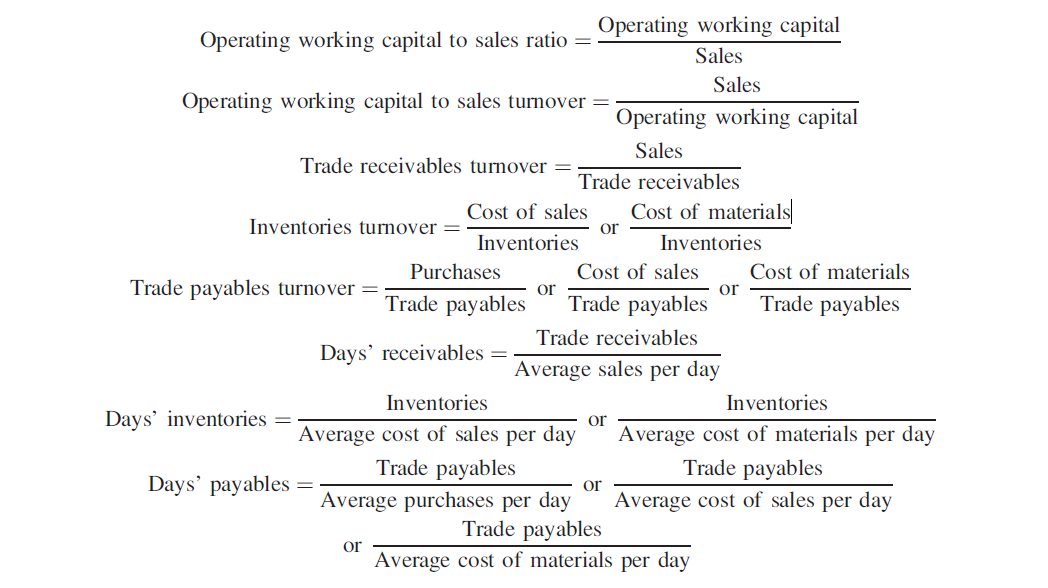 Working Capital Ratio Formula Related Keywords & Suggestions ...