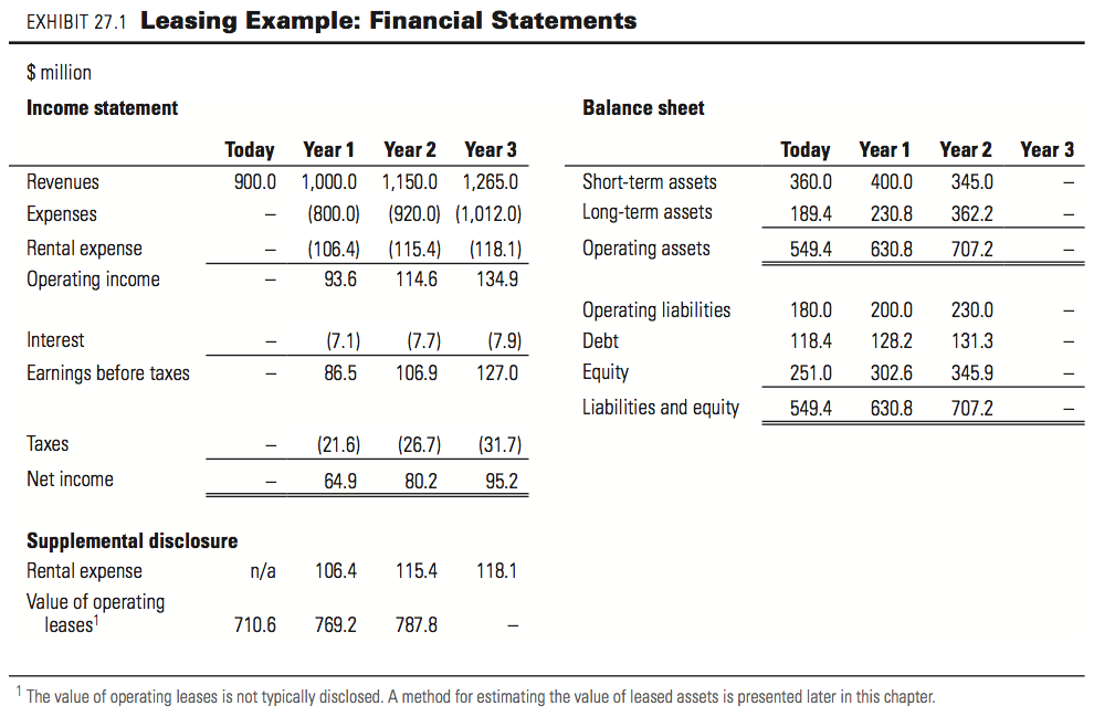 financial statement differentiation While adjoint methods and ad have been known in the finance literature for  some time, there  algorithmic differentiation (ad) [griewank and walter, 2008,  naumann, 2012] is a numer-  whenever looking at run time reports for adjoints.